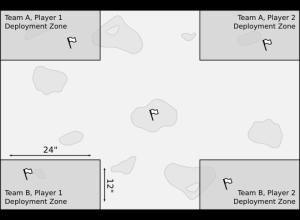 Split deployment zone setup for round 1.