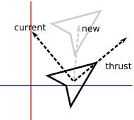 ship-inertia